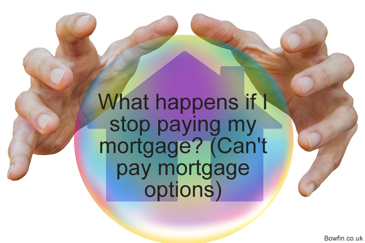 What happens if I stop paying my mortgage - Can't pay mortgage options