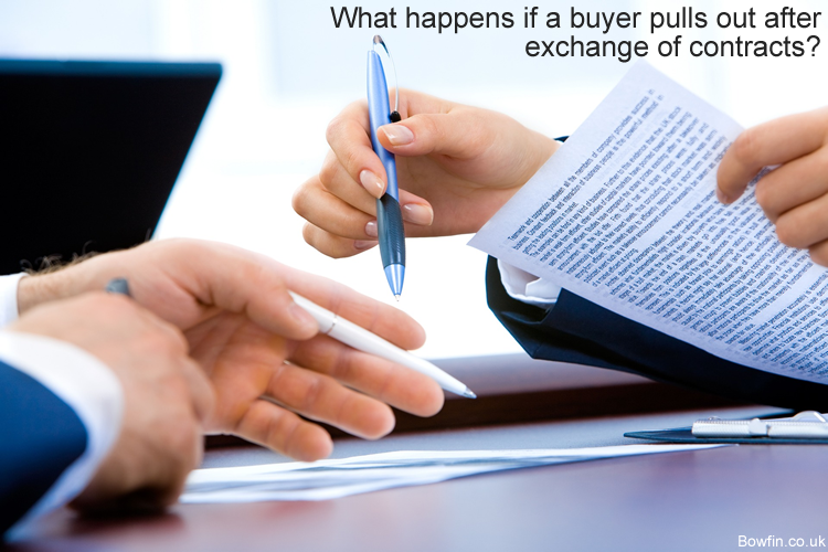 What happens if a buyer pulls out after exchange of contracts